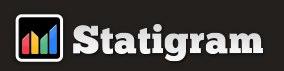 Instagram web management tool   Statigram